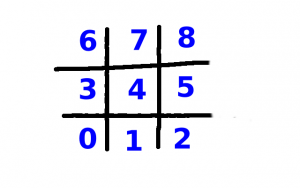 grid_location